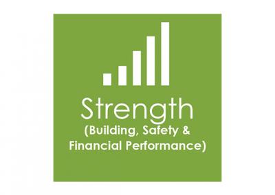 strength website